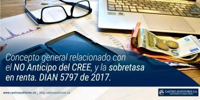 Concepto general relacionado con el NO Anticipo del CREE, y la sobretasa en renta. DIAN 5797 de 2017.