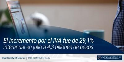 El incremento por el IVA fue de 29,1% interanual en julio a 4,3 billones de pesos | Castro Auditores