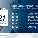 La Semana entre el 17 y 21 de Septiembre, deben Declarar Renta 2017 las Personas Naturales con cédulas terminadas entre 48 y 39 | Blog de Castro Auditores