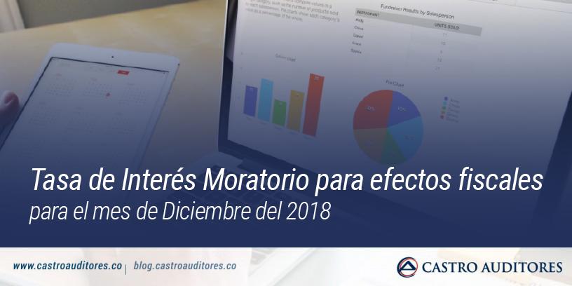 Tasa de Interés Moratorio para efectos fiscales para el mes de Diciembre del 2018 | Blog de Castro Auditores