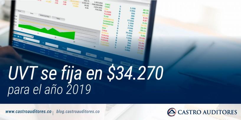 UVT se fija en $34.270 para el año 2019   Blog de Castro Auditores