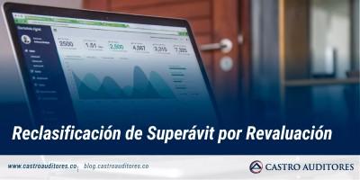 Reclasificación de Superávit por Revaluación | Blog de Castro Auditores